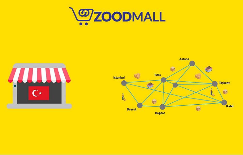 zoodmall b2b tanıtım filmi